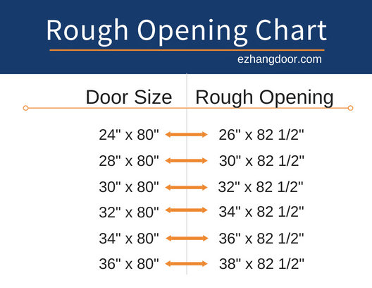 Etonnant Door Rough Opening Chart